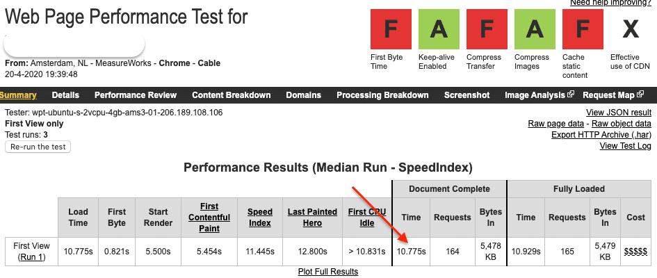 resultaten webpagetest